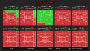 cropped-netwars-scoreboard